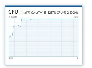 cpu use without vtd